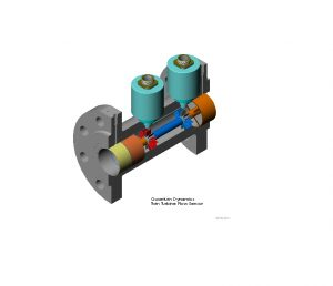 Twin-Flowmeter